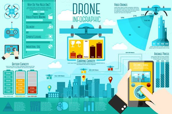 Drone Infographics set by Tashal on Creative Market