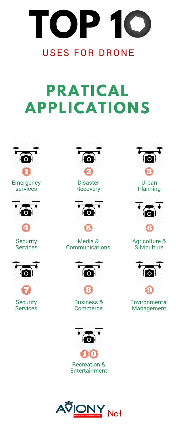 Top 10 uses for drones by Aviony.net With all the attentions that drones are get...