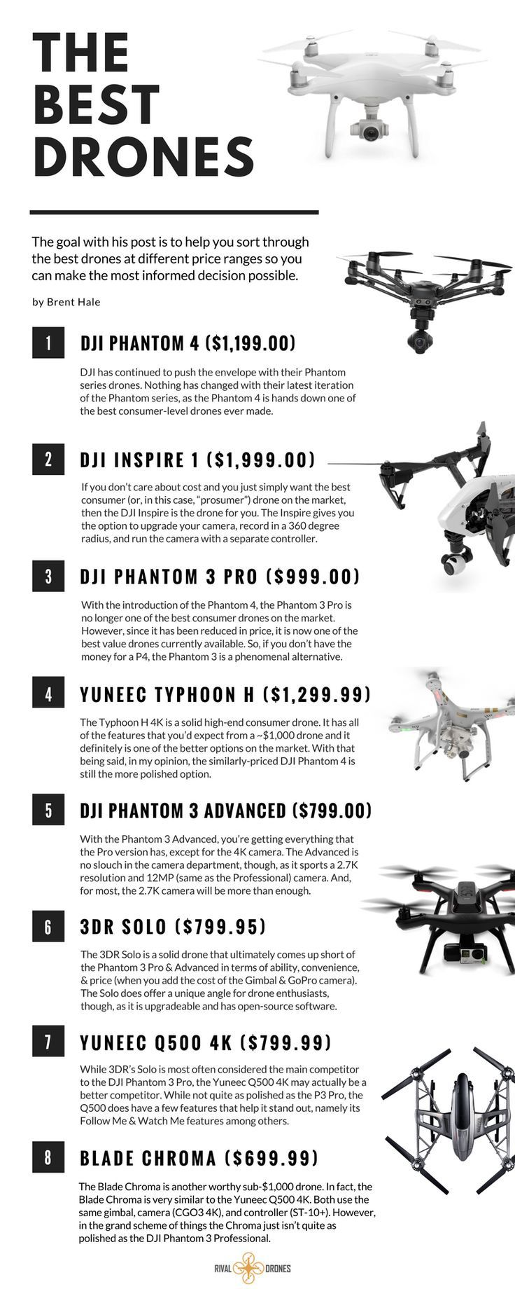 Consumer drones are quickly becoming the most popular new tech-item to have. How...