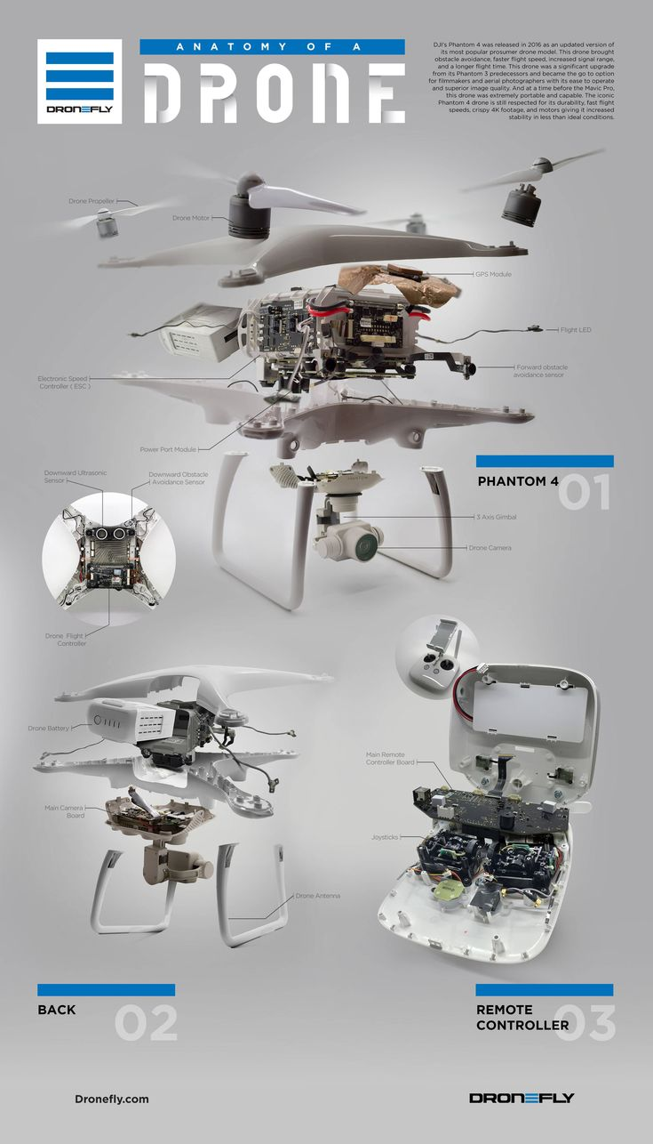 DJI's Phantom 4 was released in 2016 as an updated version of its most popular...
