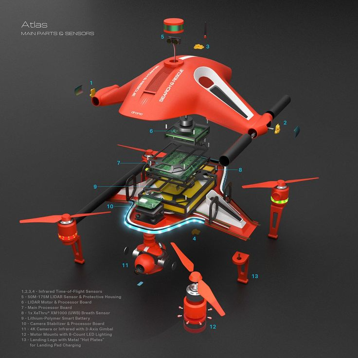 Drono: Atlas Concept Drone on Industrial Design Served