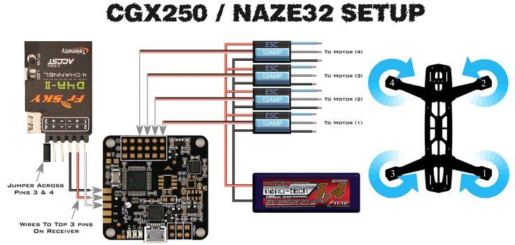 NAZE 32 Setup