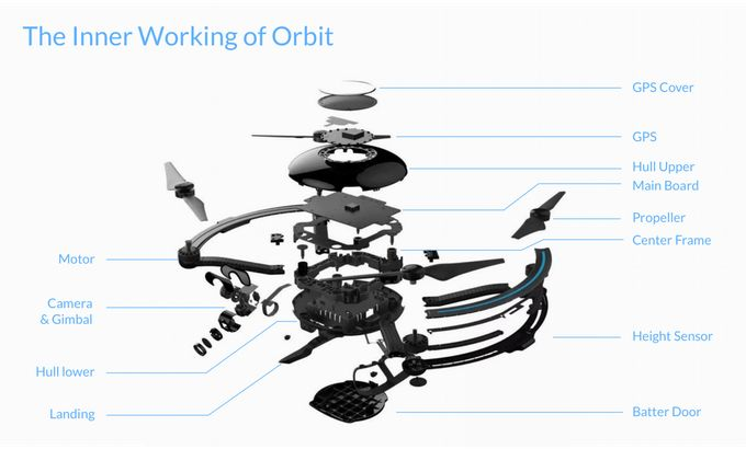 Orbit: The Social Sharing Drone With Precise Auto-follow by Skye Intelligence Te...