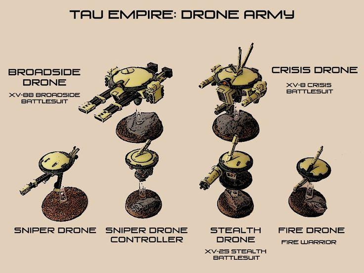 Tau Drone army