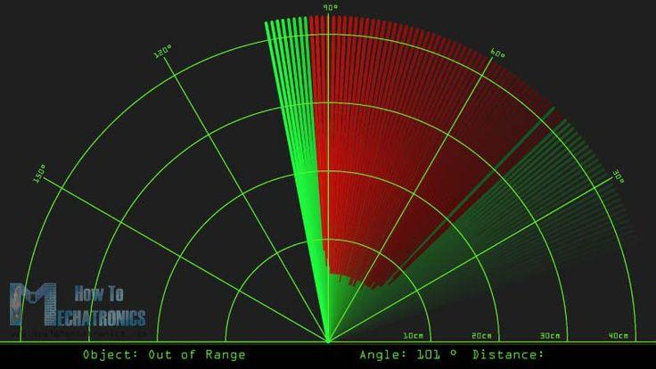 Arduino Radar Final Appearance
