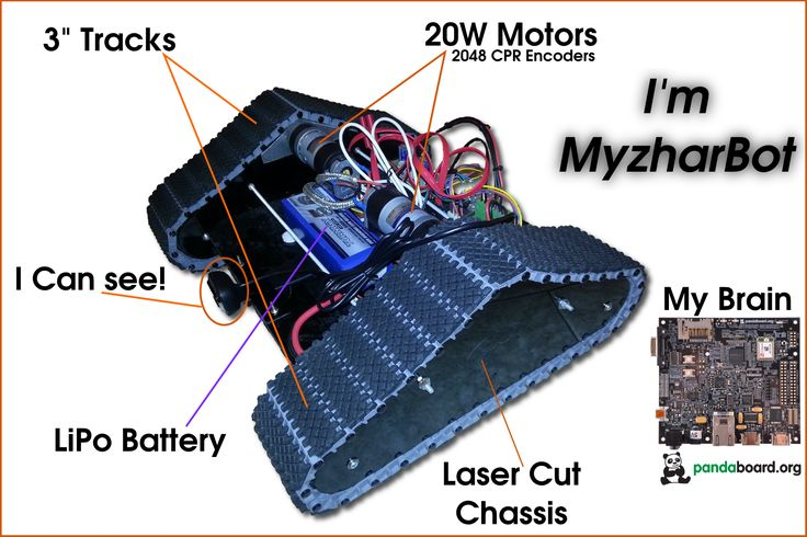 MyzharBot - Open Tracked Robot   Let's Make Robots!