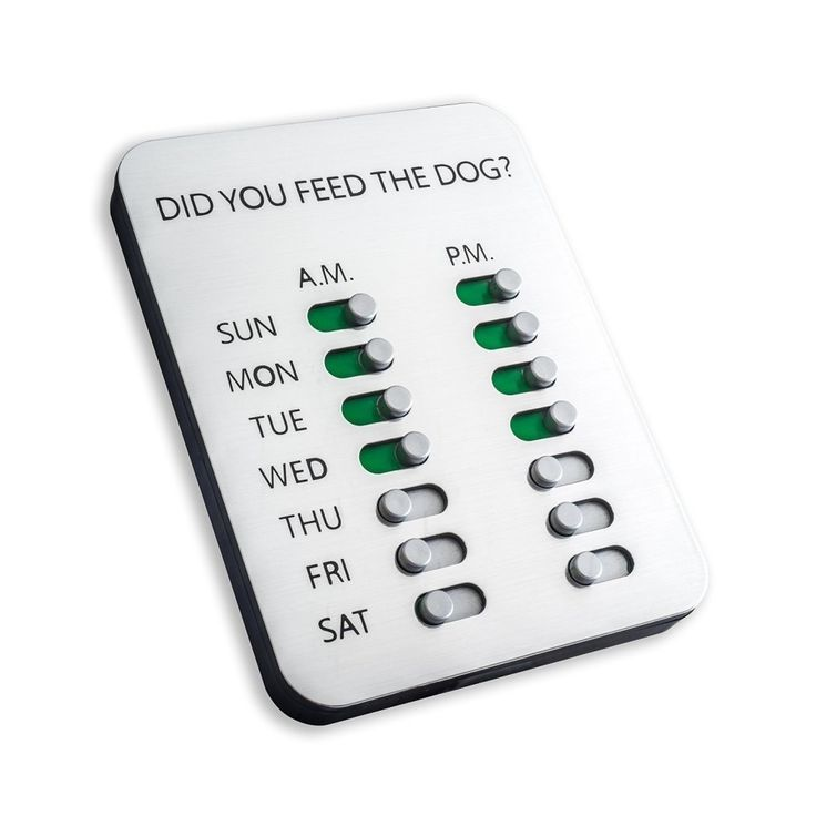 So many cool gadgets your head will spin. Dog food tracker. Did you feed the dog...