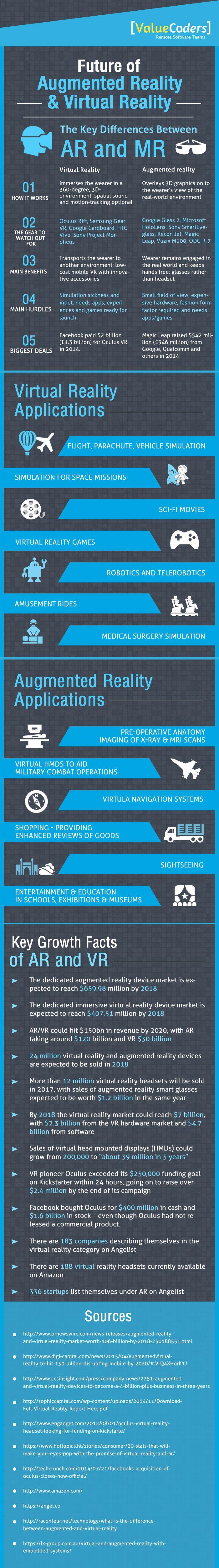 AR-vs-VR-Infographic