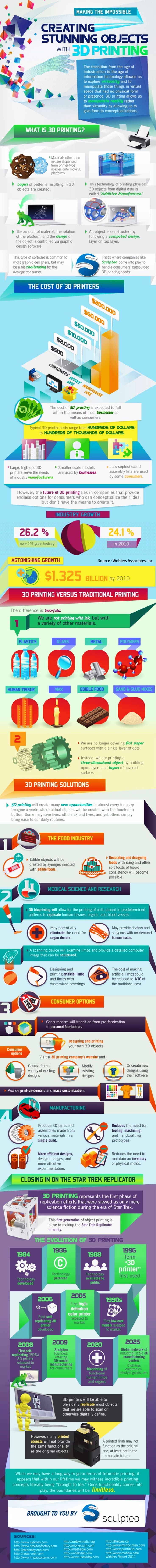 Creating Stunning Objects with 3D Printing Infographic. Topic: Technolog, print,...