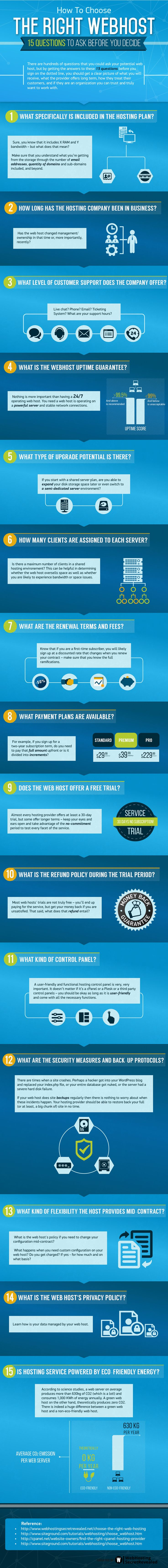 How To Choose the Right Web Host - Do you fancy an infographic? There are a lot ...
