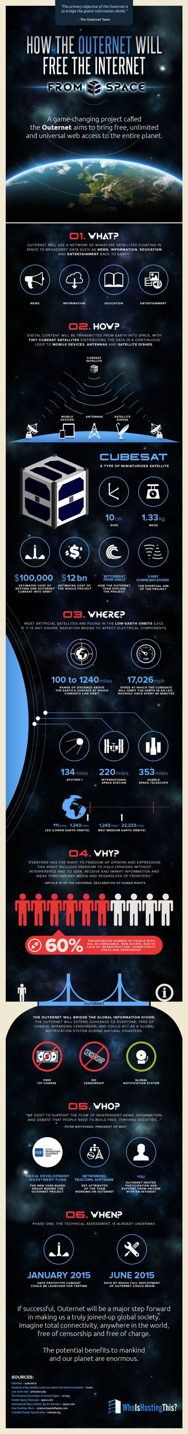 How the Outernet will free the Internet from space #infographic