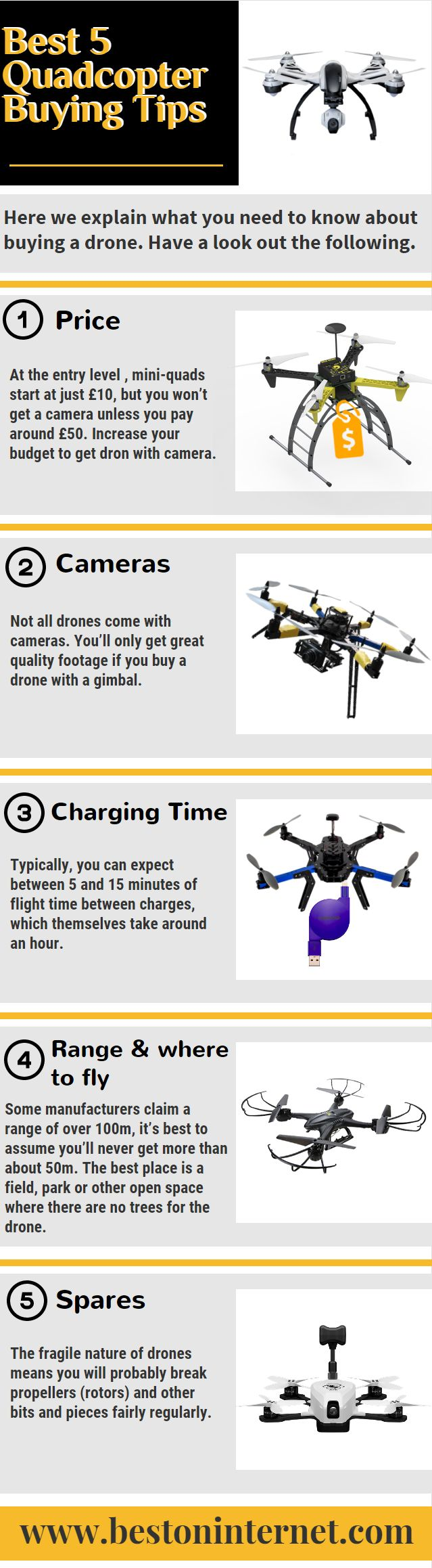 If you are planning to buy Quadcopter and you don't have much knowledge about ...