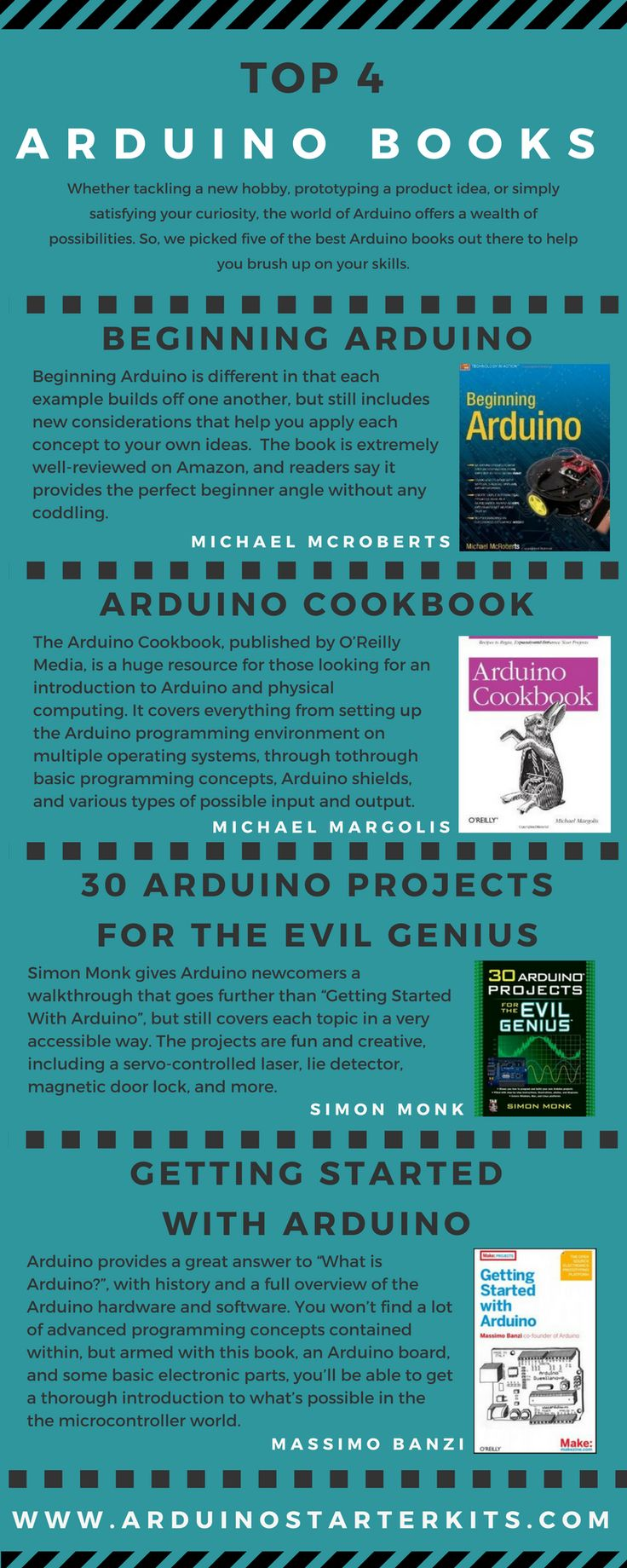 In this infographic, I have listed four #Arduino books. These books are useful f...