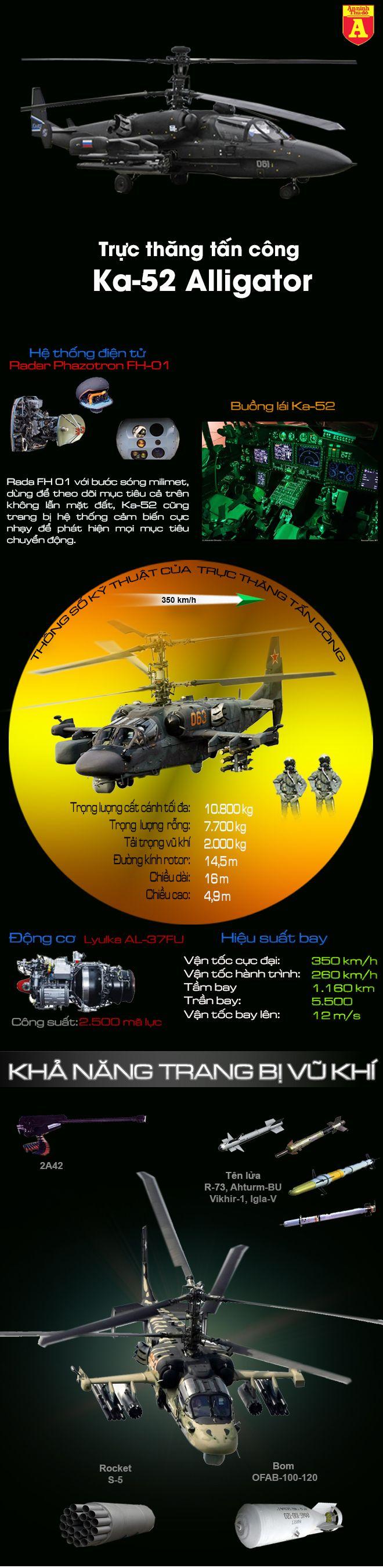 Không quân Nga dùng trực thăng cá sấu Mỹ Ka-52 tấn công IS