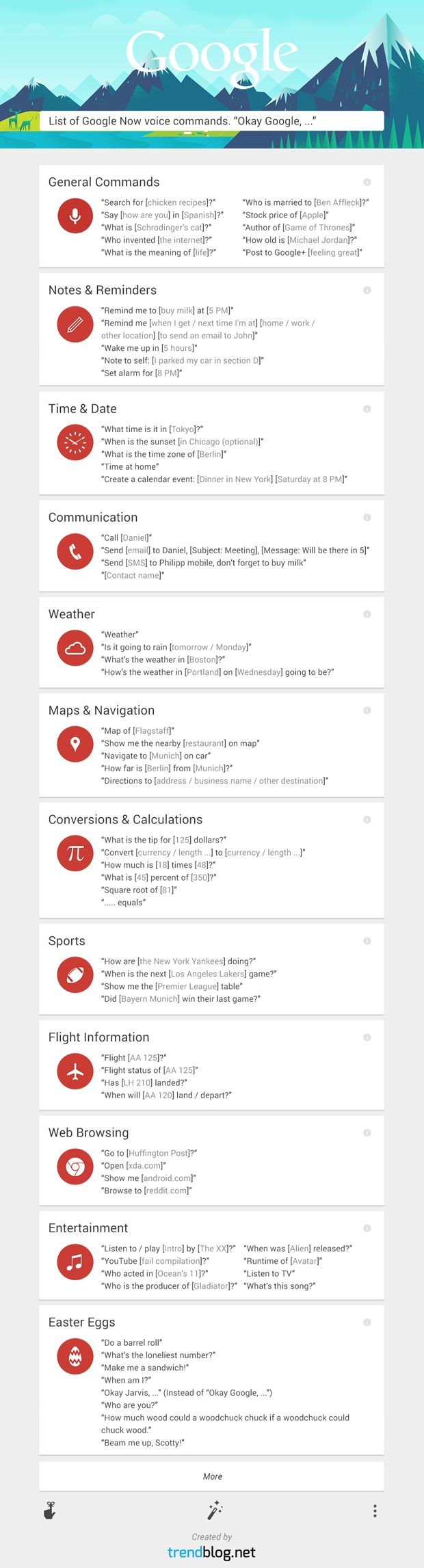 Over 60 Google Now Commands | Infographic