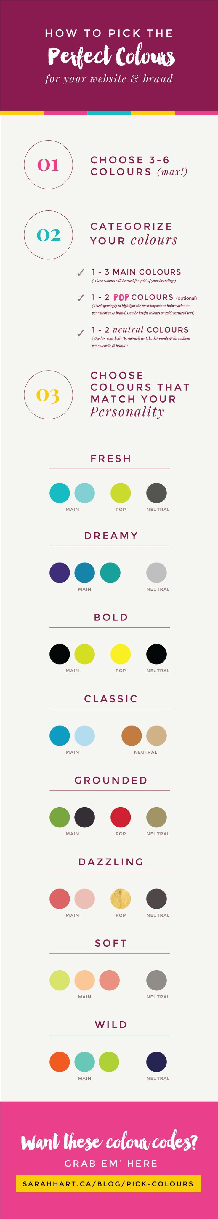 Pick the perfect Colours for your Website & Brand #Infographics