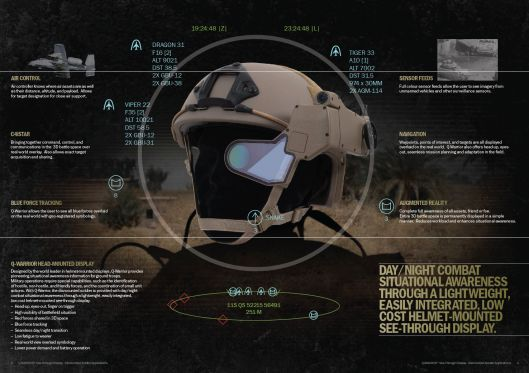 Q -Warrior brings head-up displays to the battlefield By David Szondy February 1...