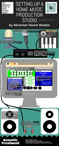 Setting Up a Home Music Production Studio Infographic
