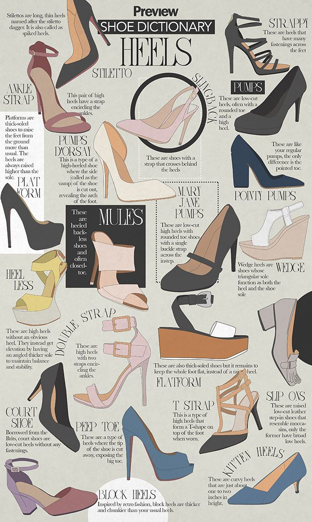 The Shoe Dictionary: Heels | Preview.ph