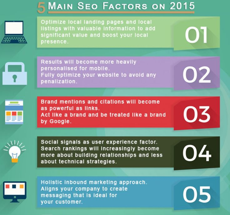 This infographic shows you on how your website rank higher with better seo. Here...
