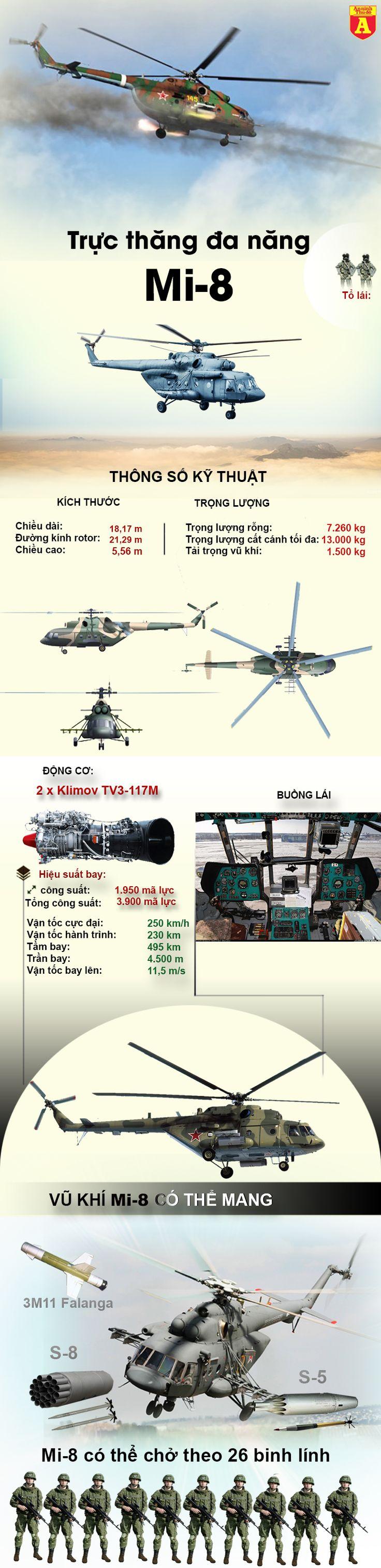 Trực thăng đa năng Mi-8 của Nga bay đến trấn thủ tại Deir Ezzor