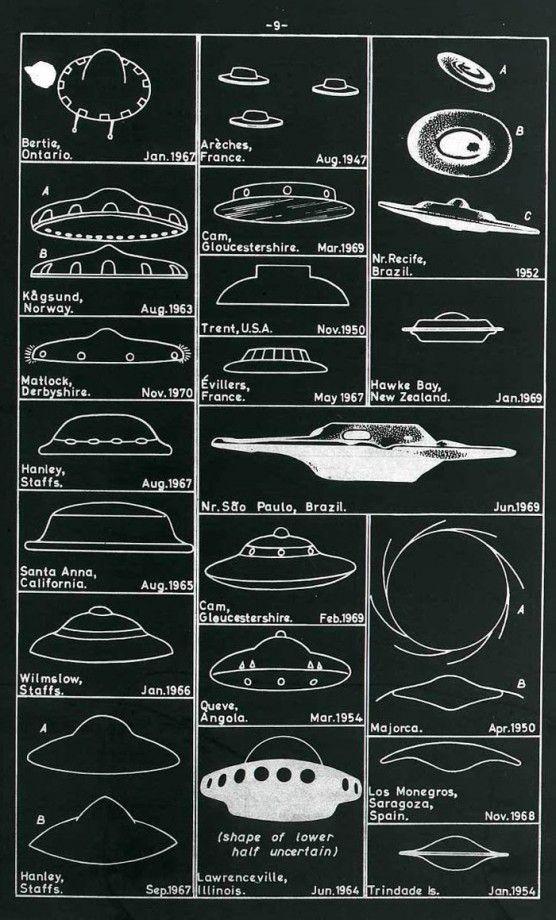 Une charte des formes d'ovni – 1969