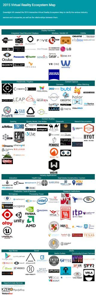 Virtual Reality Ecosystem  The most fun you will have in VR!  amzn.to/2vEk93Z