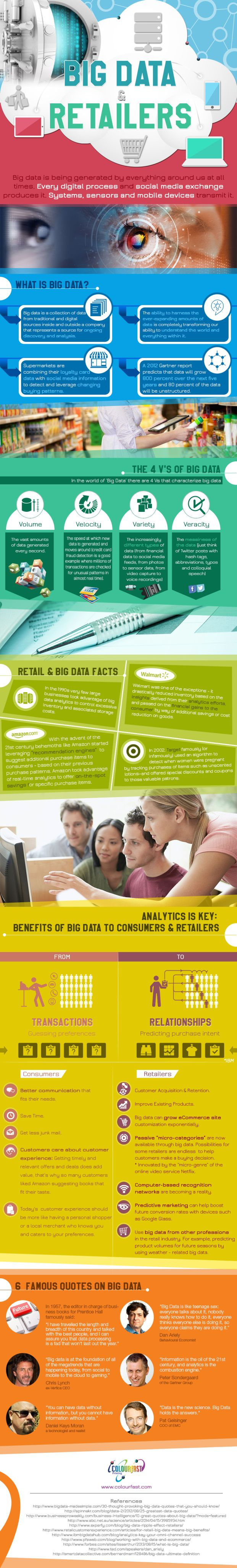 www.datasciencece...
