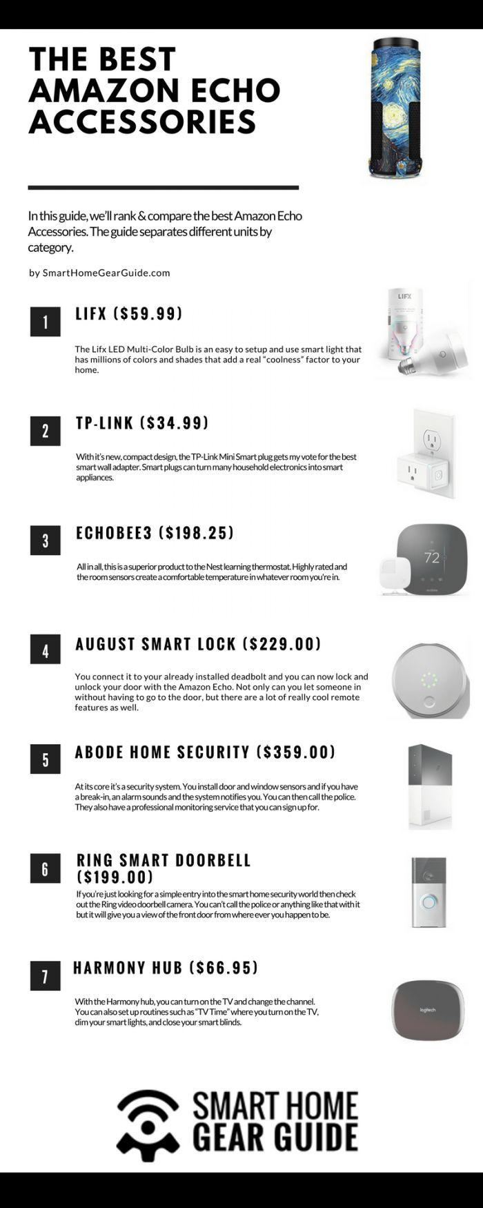 Drone Infographics : Amazon Echo Accessories #Infographics