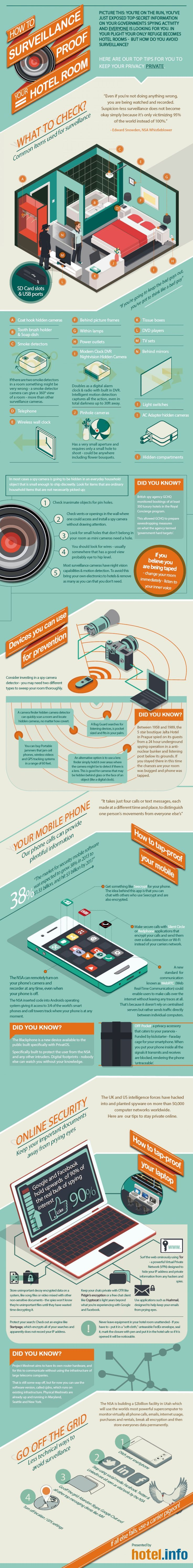 Drone Infographics : How To Surveillance Proof Your Hotel Room -Hotel.info has s...