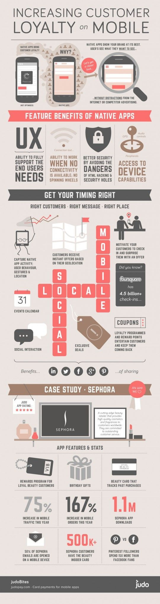 Drone Infographics : Increasing customer loyalty on mobile infografia infographi...