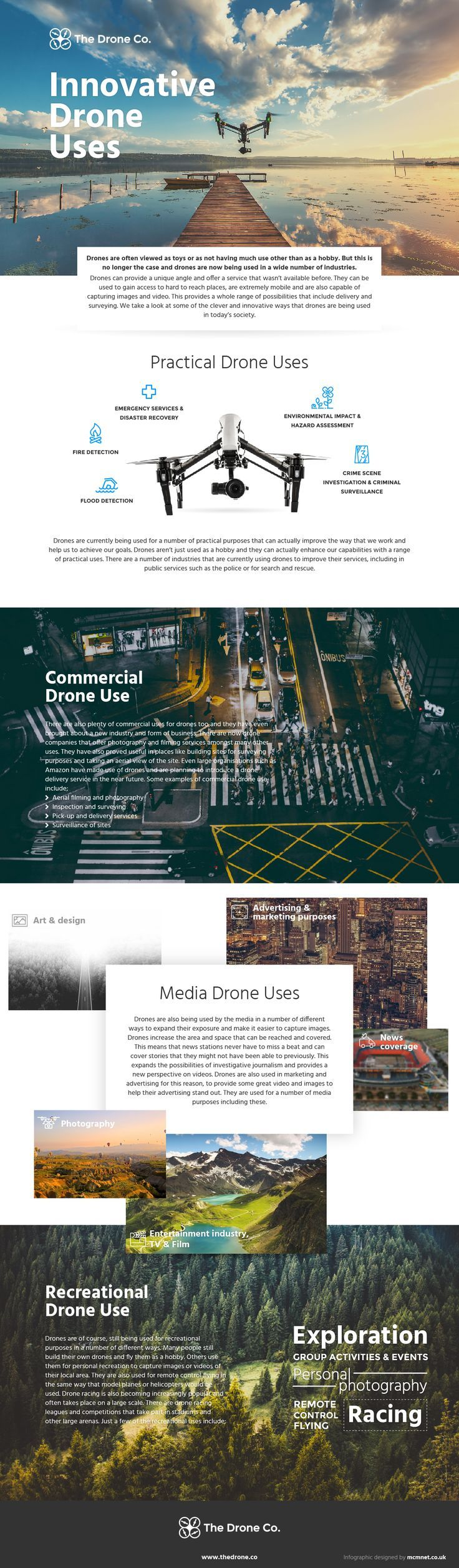 Drone Infographics : Innovative Drone Uses [Infographic]