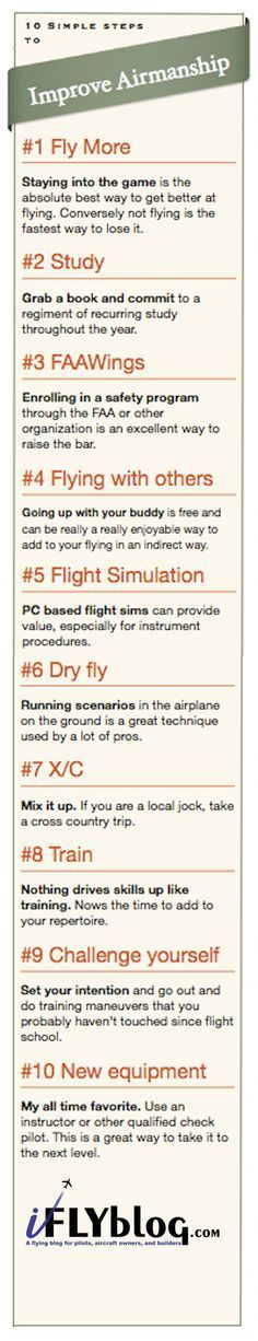 Drone Infographics : #aviation #infographic