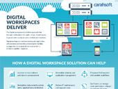 Government IT for the Mobile-Cloud Era (Infographic)
