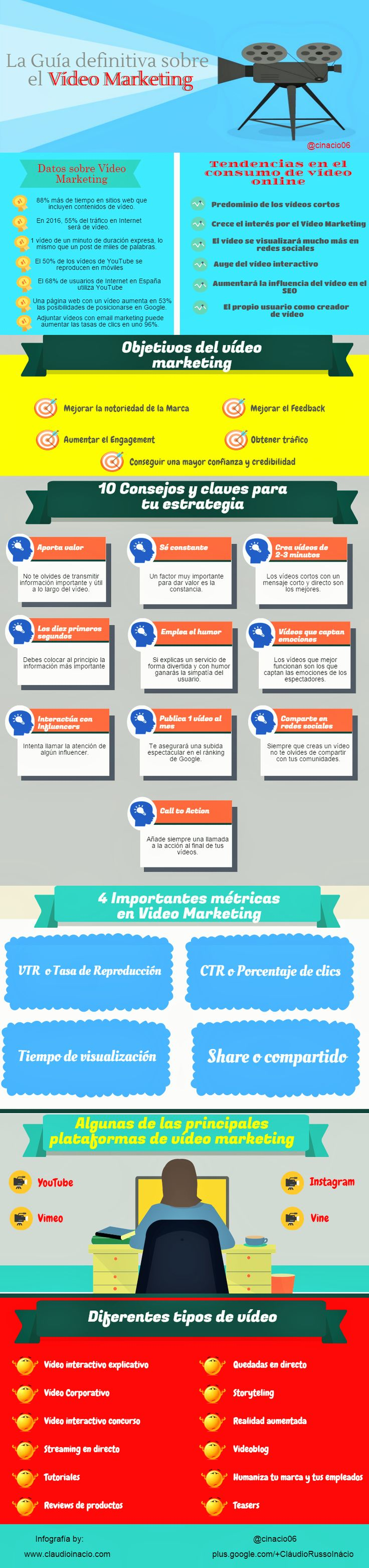 Guía definitiva de Vídeo Marketing #infografia #infographic #marketing