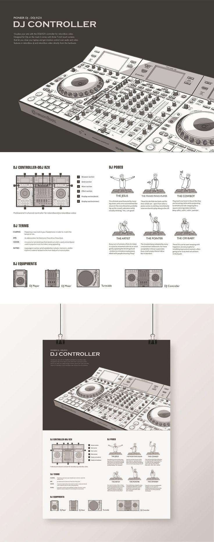 Han Seung Mi | DJ CONTROLLER | Information Design 2016│ Major in Digital Media...