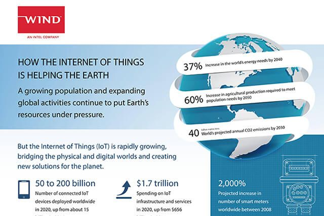 How the Internet of Things is Helping the Earth [Infographic] – CoinSpeaker ||...