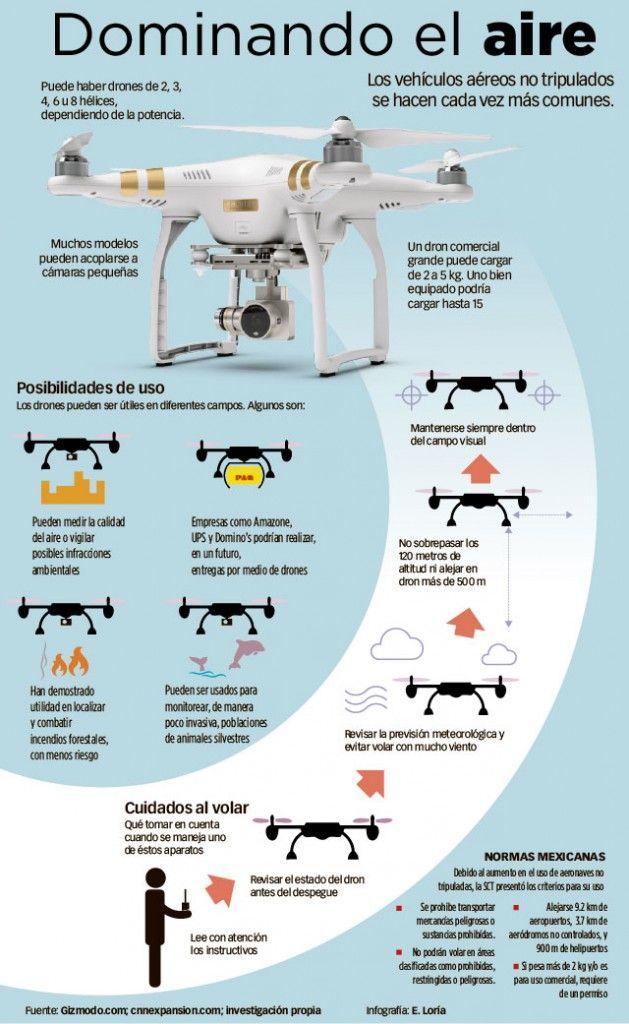 Los drones ganan popularidad en un mundo cada vez más tecnológico