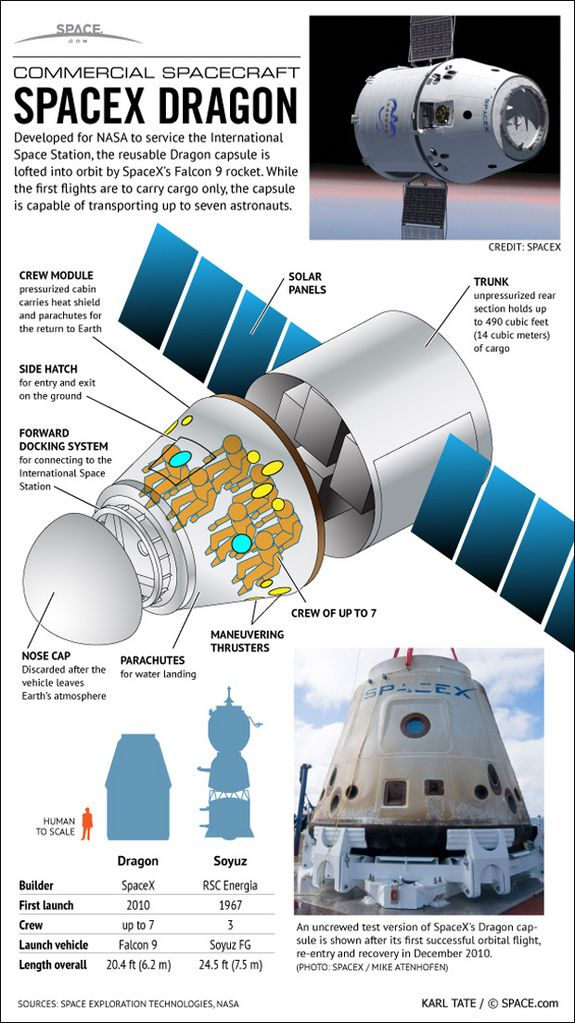 Meet Dragon V2: SpaceX's Manned Space Taxi for Astronaut Trips (Photos)