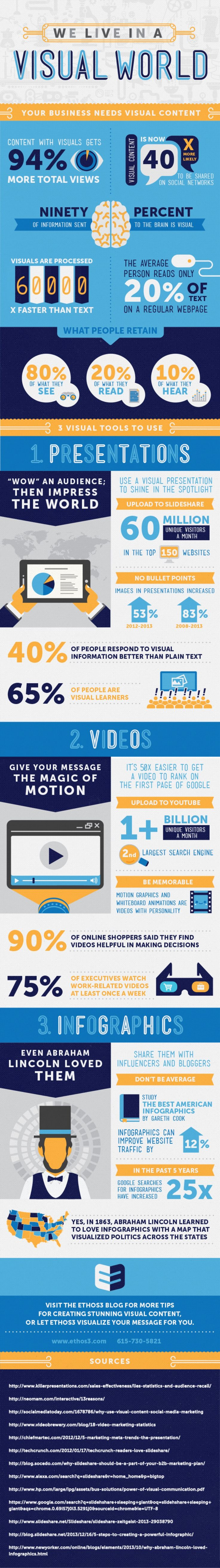 Your Business Needs Visual Content (Infographic) by Ethos3 | Presentation Design...