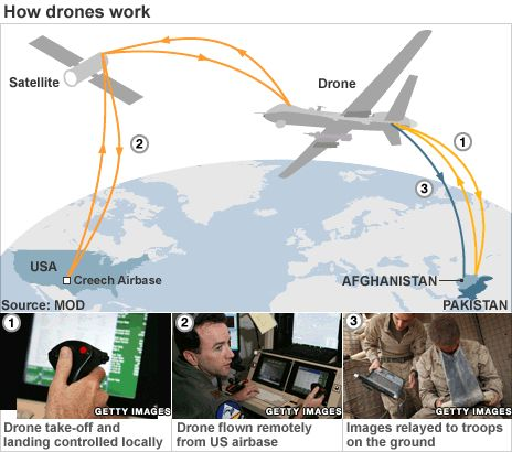 'Vital intelligence' gained by us drones in Afghanistan. possibly with h...