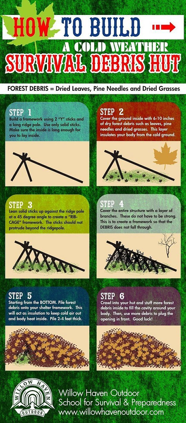 Learn how to build a survival winter shelter, called debris hut. It can keep you...