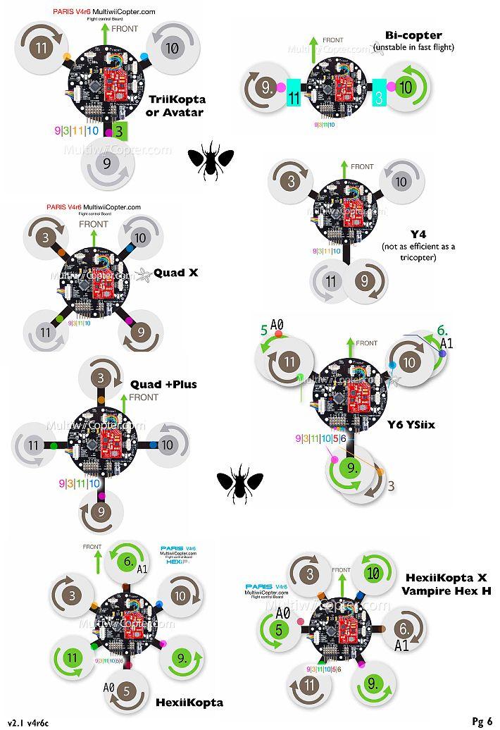 multi rotor drone - Google Search