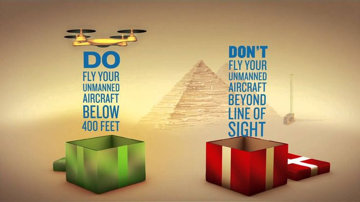 'Know Before You Fly', An Animation by the FAA About Drone Safety for People Who Receive Unpiloted Aircraft as Gifts