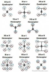 This Content To Suit Your Needs If You Like quadcopter drone Don't Ignore These ...