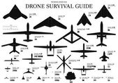 Drones Identification Chart poster Metal Sign Wall Art 8in x 12in Black and White
