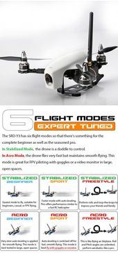 Storm Multirotors STORM Racing Drone (BNF / SRD-Y3 / CC3D) - HeliPal #bestremote...