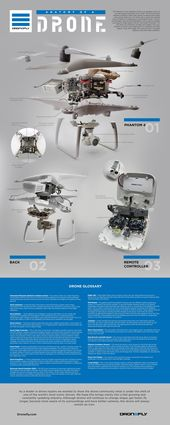 drone quadcopter,future drone,best drone,drone ideas #dronediy #quadcopterkitwit...