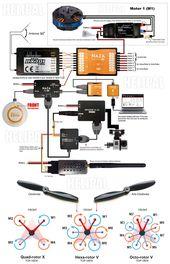 pack-tarot-hardware-diagram-01-big.jpg (1200×1869) - Get your first quadcopter ... - tecnology