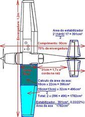 Aeromodelismo Elétrico  - Artigos